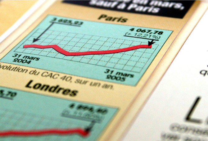 Ryzyko inwestycyjne obligacji korporacyjnych