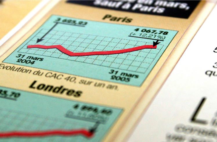 Obligacje korporacyjne na rynku giełdowym